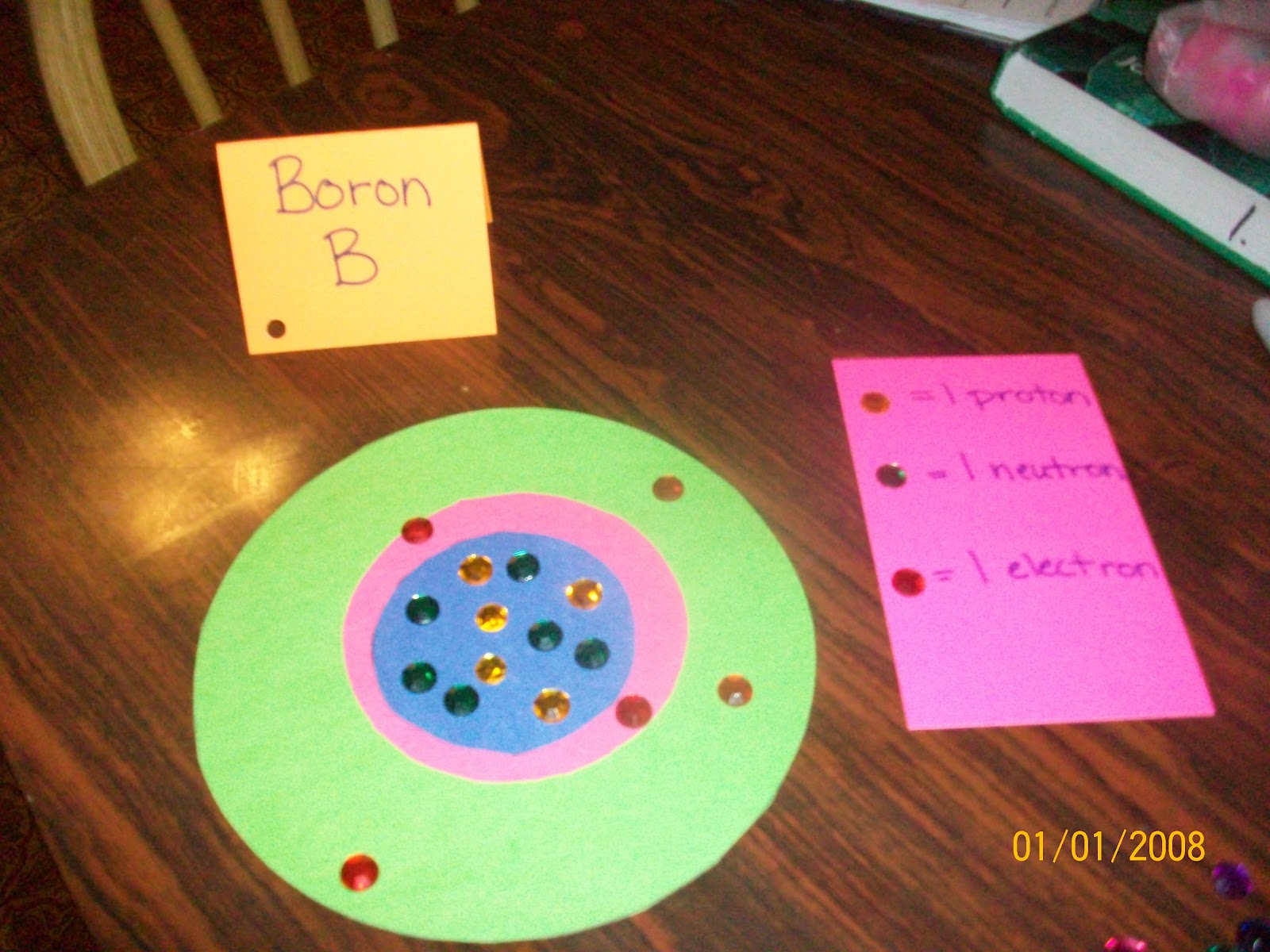 Scientific Method States Of Matter Activity 2 Atom And